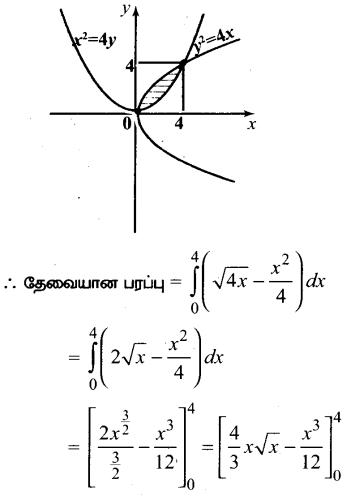 Samacheer Kalvi 12th Maths Guide Chapter 9 தொகை நுண்கணிதத்தின் பயன்பாடுகள் Ex 9.8 18