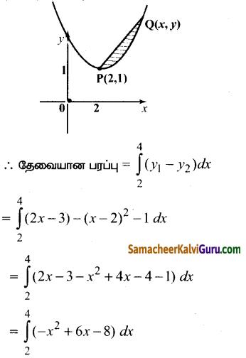 Samacheer Kalvi 12th Maths Guide Chapter 9 தொகை நுண்கணிதத்தின் பயன்பாடுகள் Ex 9.8 19