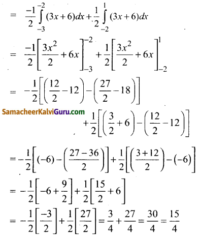 Samacheer Kalvi 12th Maths Guide Chapter 9 தொகை நுண்கணிதத்தின் பயன்பாடுகள் Ex 9.8 2