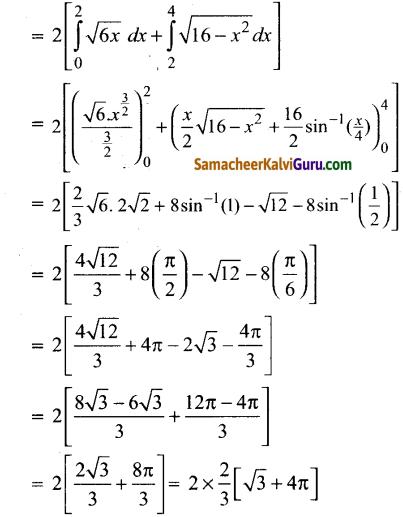Samacheer Kalvi 12th Maths Guide Chapter 9 தொகை நுண்கணிதத்தின் பயன்பாடுகள் Ex 9.8 22
