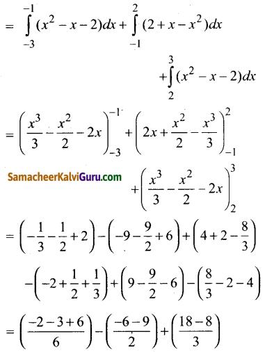 Samacheer Kalvi 12th Maths Guide Chapter 9 தொகை நுண்கணிதத்தின் பயன்பாடுகள் Ex 9.8 6
