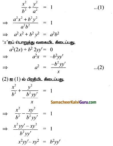 Samacheer Kalvi 12th Maths Guide Chapter Chapter 10 சாதாரண வகைக்கெழுச் சமன்பாடுகள் Ex 10.2 2
