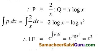 Samacheer Kalvi 12th Maths Guide Chapter Chapter 10 சாதாரண வகைக்கெழுச் சமன்பாடுகள் Ex 10.7 21