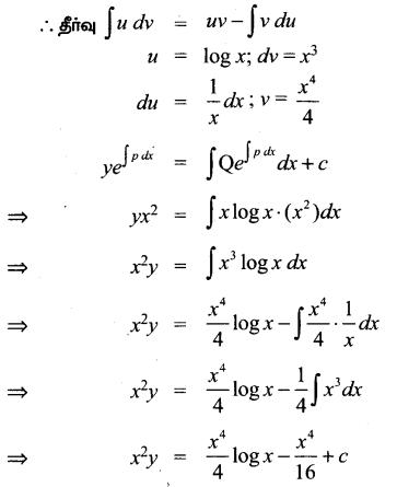 Samacheer Kalvi 12th Maths Guide Chapter Chapter 10 சாதாரண வகைக்கெழுச் சமன்பாடுகள் Ex 10.7 22