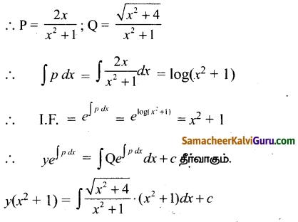 Samacheer Kalvi 12th Maths Guide Chapter Chapter 10 சாதாரண வகைக்கெழுச் சமன்பாடுகள் Ex 10.7 5