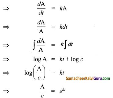 Samacheer Kalvi 12th Maths Guide Chapter Chapter 10 சாதாரண வகைக்கெழுச் சமன்பாடுகள் Ex 10.8 1