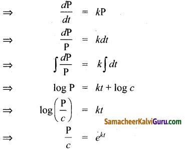 Samacheer Kalvi 12th Maths Guide Chapter Chapter 10 சாதாரண வகைக்கெழுச் சமன்பாடுகள் Ex 10.8 2