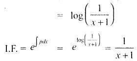 Samacheer Kalvi 12th Maths Guide Chapter Chapter 10 சாதாரண வகைக்கெழுச் சமன்பாடுகள் Ex 10.9 8