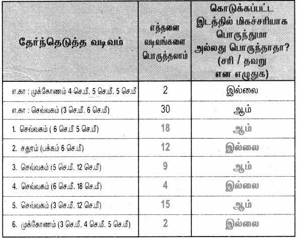 Samacheer Kalvi 4th Maths Guide Term 1 Chapter 1 வடிவியல் InText Questions 20.4