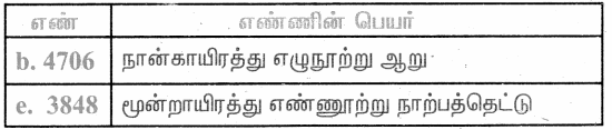 Samacheer Kalvi 4th Maths Guide Term 1 Chapter 2 எண்கள் Ex 2.1a 20.1
