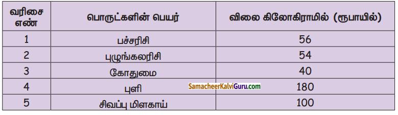 Samacheer Kalvi 4th Maths Guide Term 3 Chapter 2 எண்கள் Ex 2.3 1