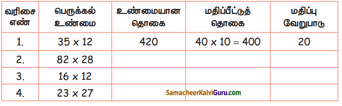 Samacheer Kalvi 4th Maths Guide Term 3 Chapter 2 எண்கள் Ex 2.5 1
