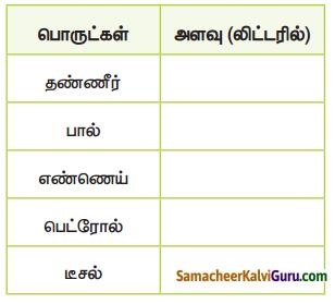 Samacheer Kalvi 4th Maths Guide Term 3 Chapter 3 அளவைகள் InText Questions 1