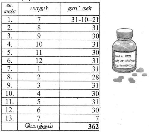 Samacheer Kalvi 4th Maths Guide Term 3 Chapter 4 காலம் Ex 4.1 2