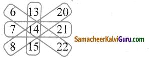 Samacheer Kalvi 4th Maths Guide Term 3 Chapter 4 காலம் Ex 4.1 3