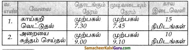 Samacheer Kalvi 4th Maths Guide Term 3 Chapter 4 காலம் InText Questions 1