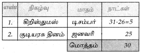 Samacheer Kalvi 4th Maths Guide Term 3 Chapter 4 காலம் InText Questions 2