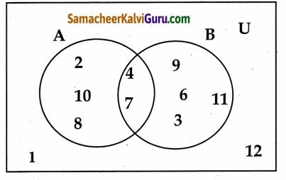 Samacheer Kalvi 9th Maths Guide Chapter 1 கண மொழி Ex 1.3 1