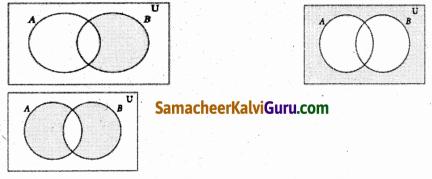 Samacheer Kalvi 9th Maths Guide Chapter 1 கண மொழி Ex 1.3 40