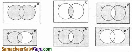 Samacheer Kalvi 9th Maths Guide Chapter 1 கண மொழி Ex 1.3 60