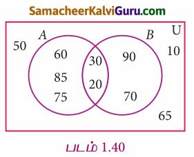 Samacheer Kalvi 9th Maths Guide Chapter 1 கண மொழி Ex 1.7 45