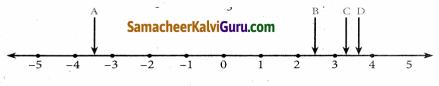 Samacheer Kalvi 9th Maths Guide Chapter 2 மெய்யெண்கள் Ex 2.1 1