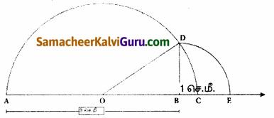 Samacheer Kalvi 9th Maths Guide Chapter 2 மெய்யெண்கள் Ex 2.3 1