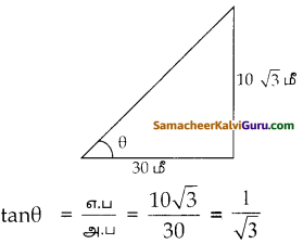 Samacheer Kalvi 10th Maths Guide Chapter 6 முக்கோணவியல் Ex 6.2 1