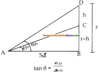 Samacheer Kalvi 10th Maths Guide Chapter 6 முக்கோணவியல் Ex 6.2 3