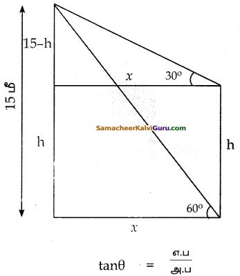 Samacheer Kalvi 10th Maths Guide Chapter 6 முக்கோணவியல் Ex 6.2 8
