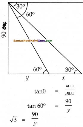 Samacheer Kalvi 10th Maths Guide Chapter 6 முக்கோணவியல் Ex 6.3 10