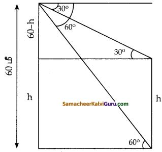 Samacheer Kalvi 10th Maths Guide Chapter 6 முக்கோணவியல் Ex 6.3 4