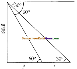 Samacheer Kalvi 10th Maths Guide Chapter 6 முக்கோணவியல் Ex 6.3 6