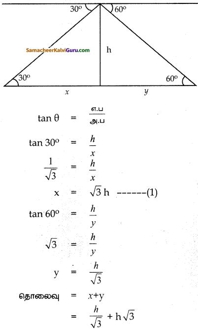 Samacheer Kalvi 10th Maths Guide Chapter 6 முக்கோணவியல் Ex 6.3 8