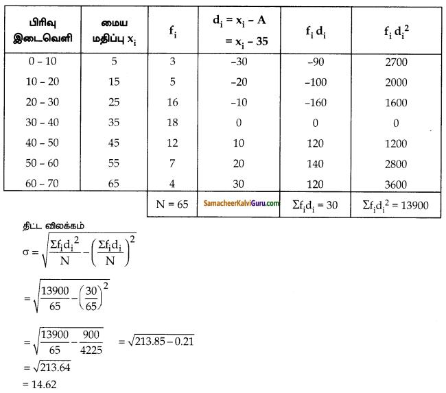 Samacheer Kalvi 10th Maths Guide Chapter 8 புள்ளியியலும் நிகழ்தகவும் Ex 8 (1)