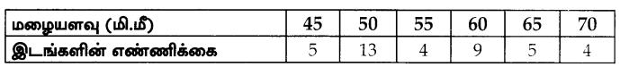 Samacheer Kalvi 10th Maths Guide Chapter 8 புள்ளியியலும் நிகழ்தகவும் Ex 8 (16)