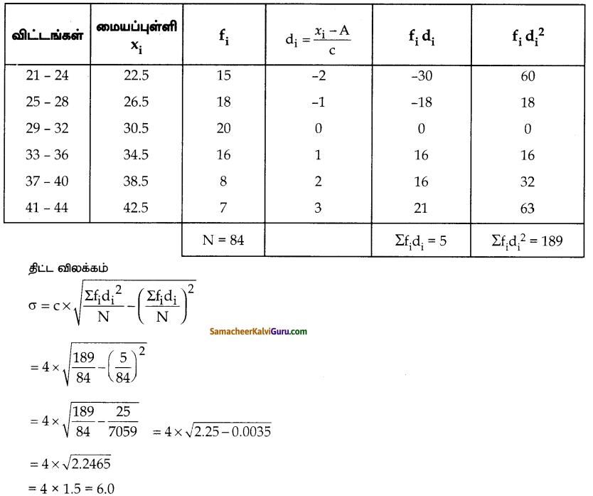 Samacheer Kalvi 10th Maths Guide Chapter 8 புள்ளியியலும் நிகழ்தகவும் Ex 8 (3)