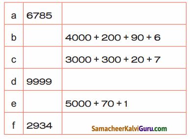 Samacheer Kalvi 4th Maths Guide Term 1 Chapter 2 எண்கள் Ex 2.1b 15