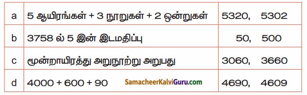 Samacheer Kalvi 4th Maths Guide Term 1 Chapter 2 எண்கள் Ex 2.1b 17