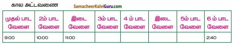 Samacheer Kalvi 4th Maths Guide Term 1 Chapter 3 அமைப்புகள் Ex 3.3 36