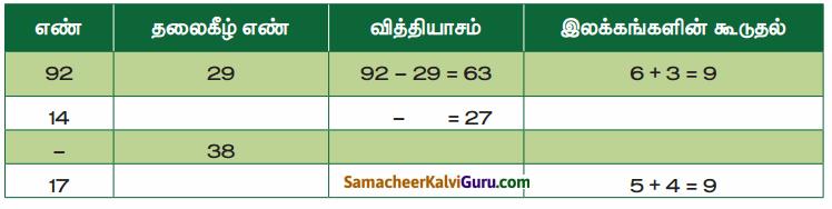 Samacheer Kalvi 4th Maths Guide Term 1 Chapter 3 அமைப்புகள் InText Questions 5