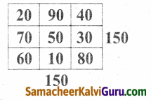 Samacheer Kalvi 4th Maths Guide Term 1 Chapter 3 அமைப்புகள் InText Questions 60
