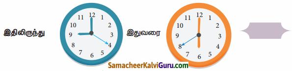 Samacheer Kalvi 4th Maths Guide Term 1 Chapter 5 நேரம் Ex 5.3 30