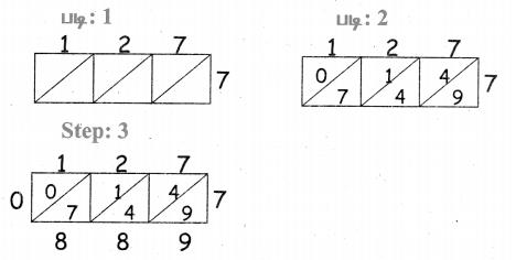 Samacheer Kalvi 4th Maths Guide Term 2 Chapter 2 எண்கள் Ex 2.1 4