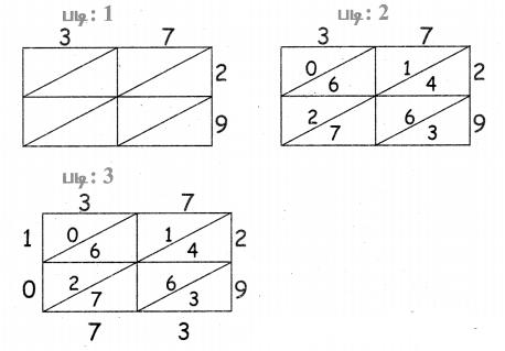 Samacheer Kalvi 4th Maths Guide Term 2 Chapter 2 எண்கள் Ex 2.1 7