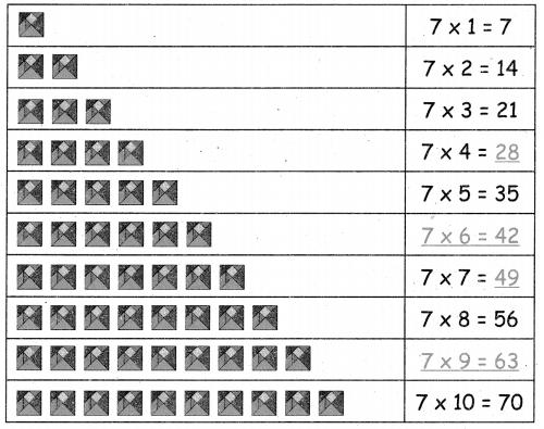 Samacheer Kalvi 4th Maths Guide Term 2 Chapter 2 எண்கள் Ex 2.2 2