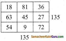 Samacheer Kalvi 4th Maths Guide Term 2 Chapter 3 அமைப்புகள் InText Questions 1