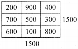Samacheer Kalvi 4th Maths Guide Term 2 Chapter 3 அமைப்புகள் InText Questions 2