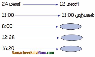 Samacheer Kalvi 4th Maths Guide Term 2 Chapter 5 காலம் InText Questions InText Questions 4