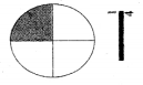 Samacheer Kalvi 4th Maths Guide Term 2 Chapter 6 பின்னங்கள் Ex 6.5 1.1